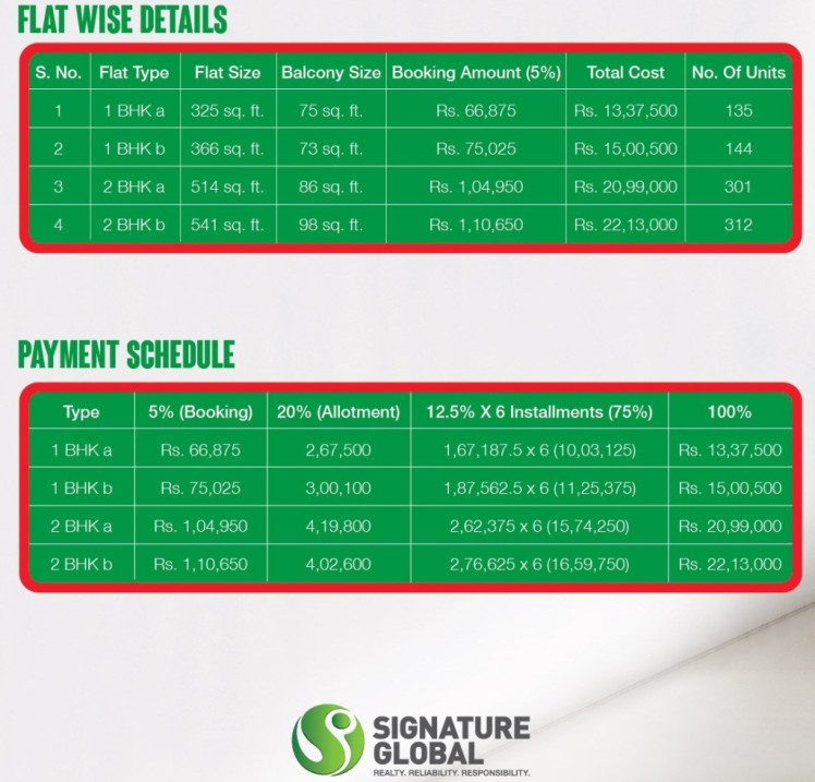 andour-Heights-sector-71-Gurgaon-price list